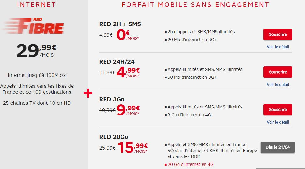 red-by-sfr-forfait
