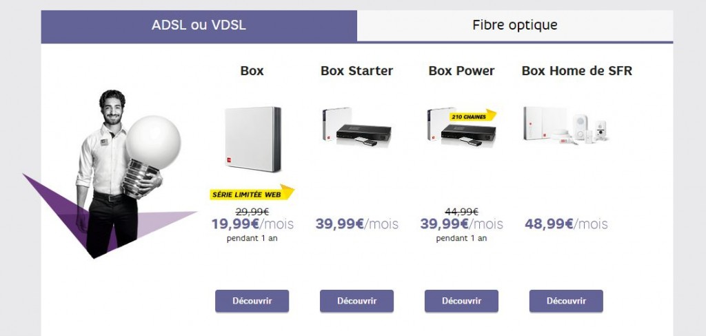 sfr-box-interenet