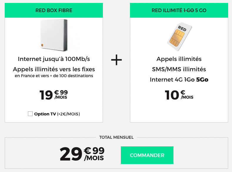 red by sfr box internet forfait mobile 5 go en promo pour 29 99 mois. Black Bedroom Furniture Sets. Home Design Ideas