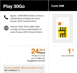 Le forfait  Play 30Go par Orange