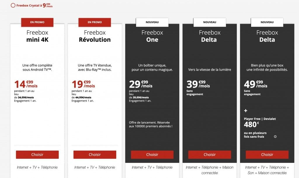 forfait internet fixe et mobile free