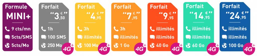 Forfait Reglo mobile