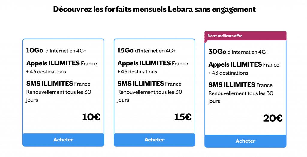 Carte Sim Gratuite Les Solutions Par Operateur Le Bon Plan