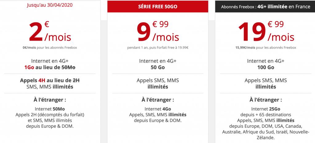 comparatif forfait mobile sans engagement free