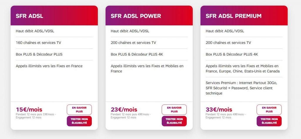 offre ADSL SFR