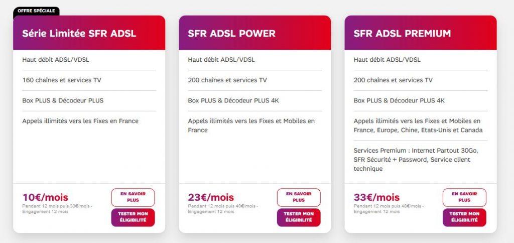 Offres SFR - ADSL