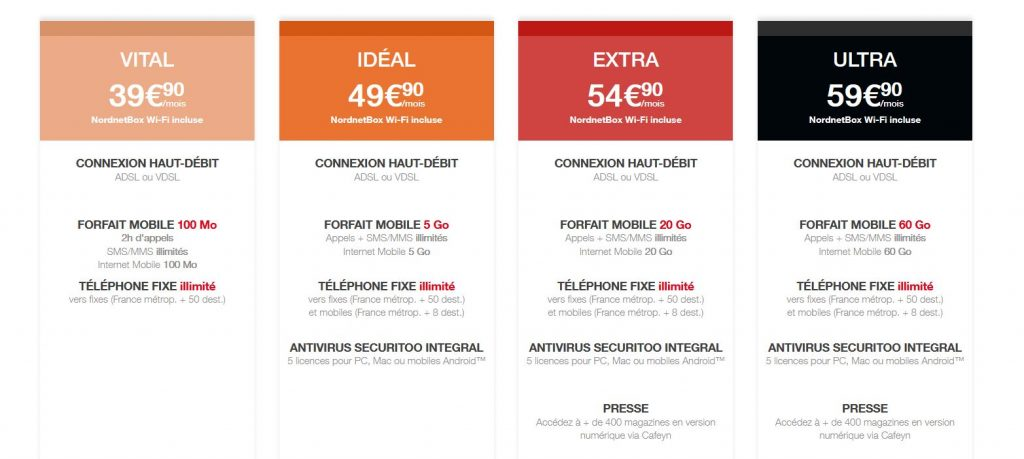 Offres Nordnet Box ADSL