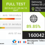 test débit Bouygues