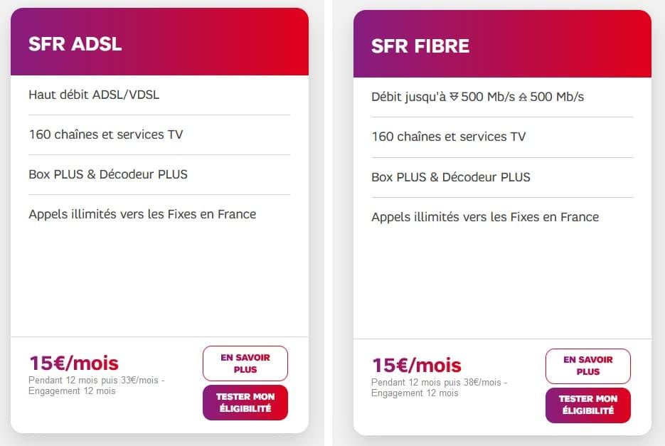 Offre SFR Box