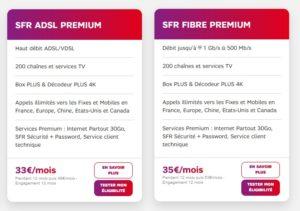 Offre SFR Premium