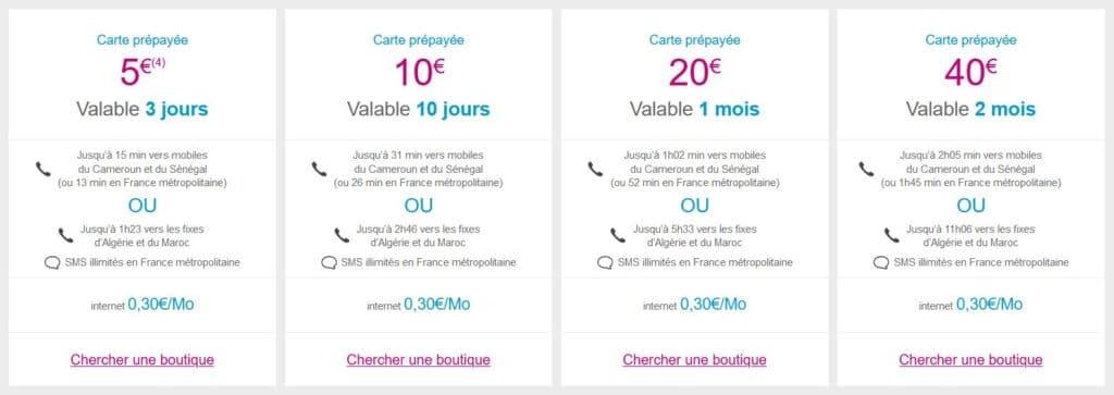 Carte prépayée Bouygues International
