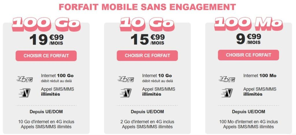 Forfaits NRJ Mobile