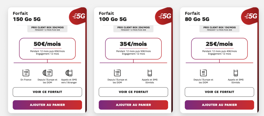 offres Forfaits 5G SFR
